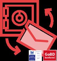 icon-1-maildepot_gobd_tuev